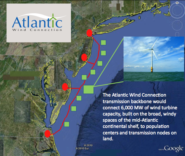 "Google and it's partners are proposing an offshore transmission ""spine"" that will tie together offshore wind farms."